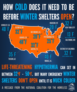 NCH Winter Emergency Shelters
